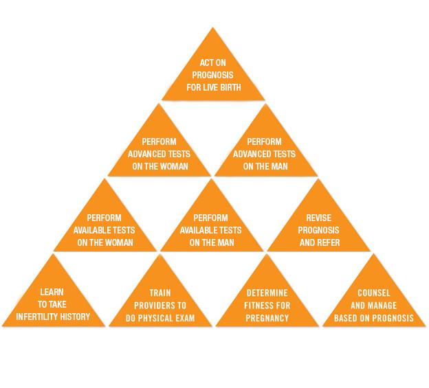tool4-pyramid